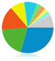 browser_stats1